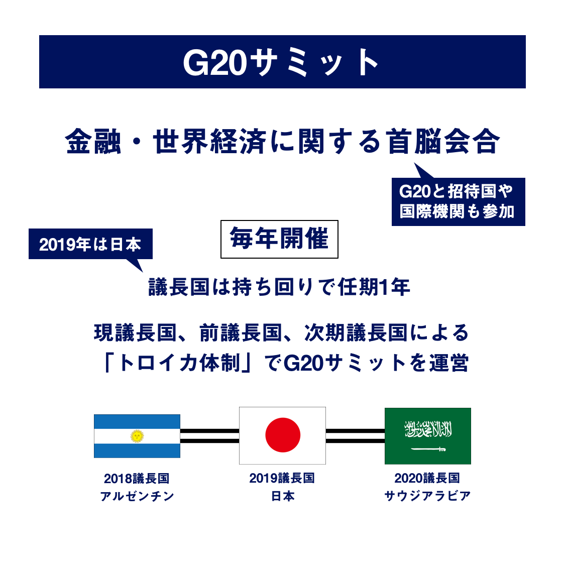 G20-04.png